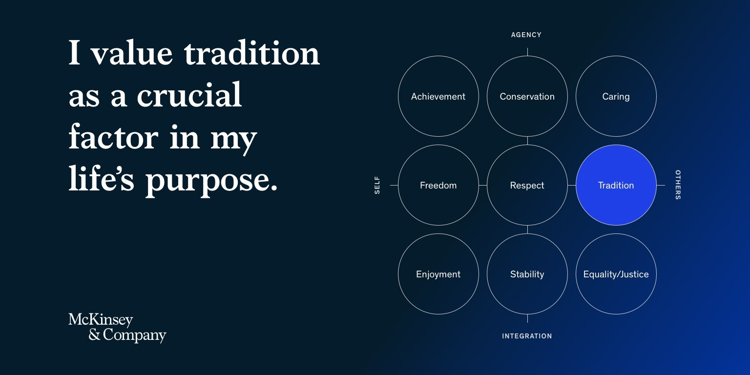 value-tradition-1536x768